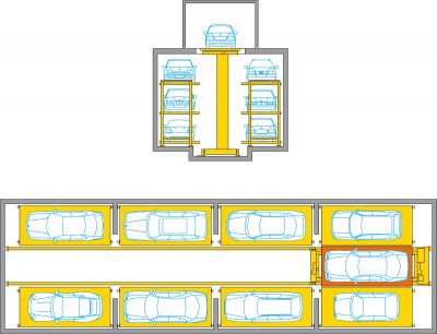 Multiparker 740